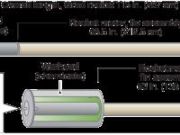 Keterangan Foto: Jenis roket yang digunakan dalam serangan senjata kimia menurut temuan para peneliti.