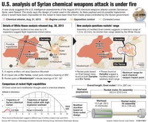 Analisis terbaru dari para peneliti kasus senjata kimia di Suriah.