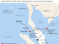 Ada Apa dengan Pesawat MH370?