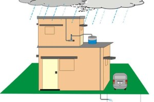 rooftop rain water harvesting