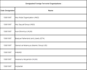 Kenapa Syiah tidak dianggap teroris 2