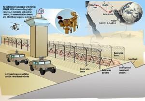dinding raksasa saudi