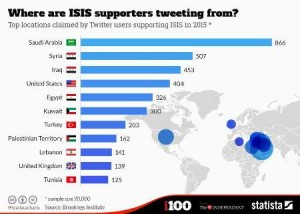 suporter isis