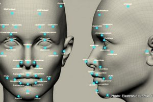 The FBI's facial recognition system stores criminal mugshots and citizen ID photos in the same database.