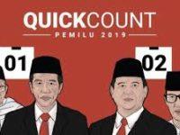 Quick Count Poltraking Dan Litbang Kompas: Jokowi-Ma'ruf Unggul