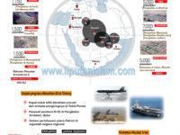Kelihaian Iran Mencundangi Lawan Tanpa Perang