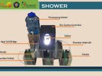 Shower: Alat Penghasil Listrik dari Air Limbah